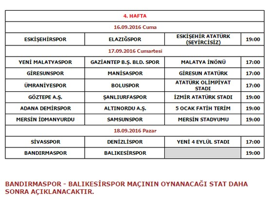 TFF 1 Lig program